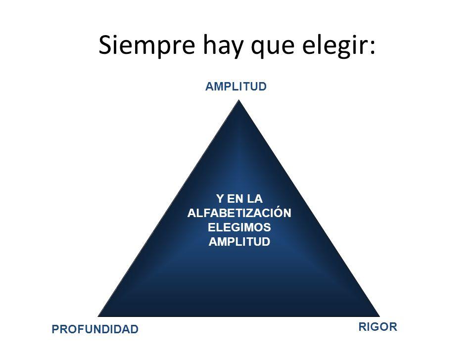 Siempre hay que elegir: AMPLITUD PROFUNDIDAD RIGOR Y EN LA ALFABETIZACIÓN ELEGIMOS AMPLITUD