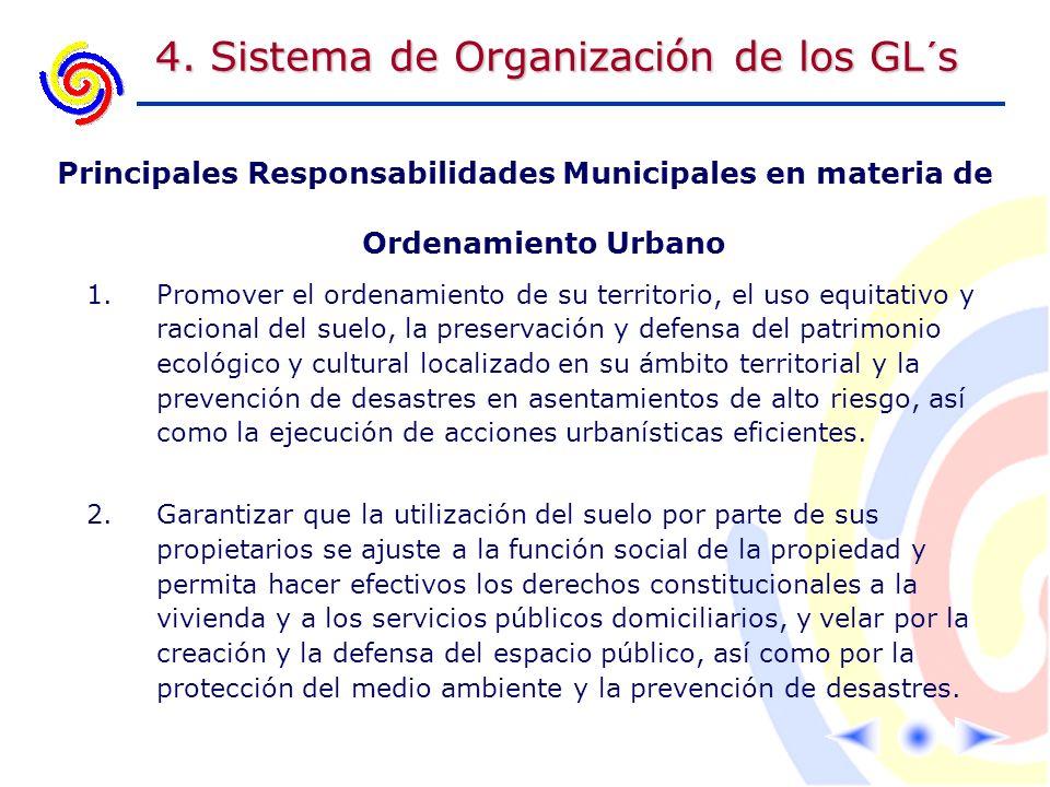 4. Sistema de Organización de los GL´s Principales Responsabilidades Municipales en materia de Ordenamiento Urbano 1.Promover el ordenamiento de su te