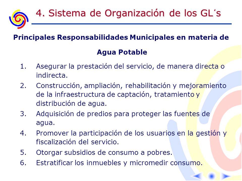 4. Sistema de Organización de los GL´s Principales Responsabilidades Municipales en materia de 1.Asegurar la prestación del servicio, de manera direct