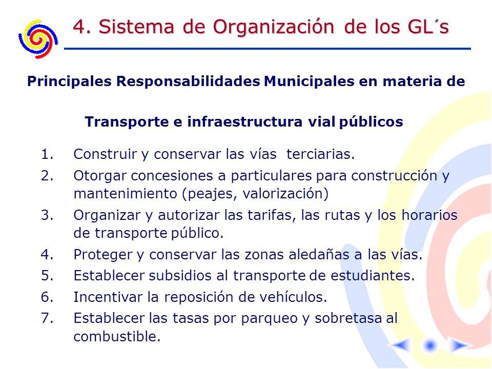 4. Sistema de Organización de los GL´s Principales Responsabilidades Municipales en materia de 1.Construir y conservar las vías terciarias. 2.Otorgar