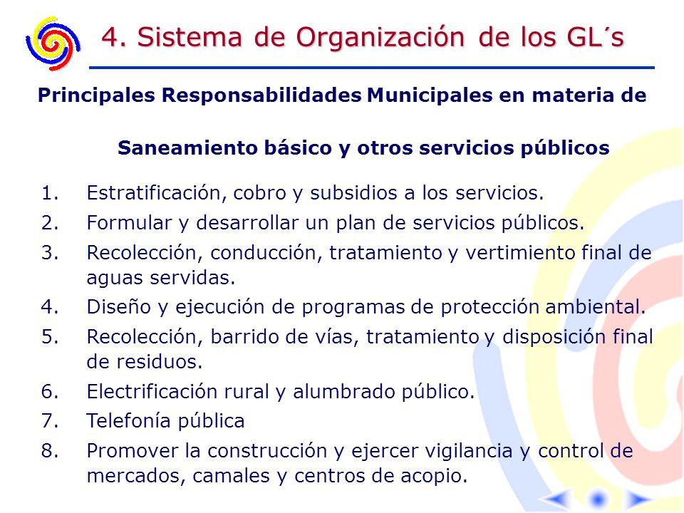 4. Sistema de Organización de los GL´s Principales Responsabilidades Municipales en materia de 1.Estratificación, cobro y subsidios a los servicios. 2