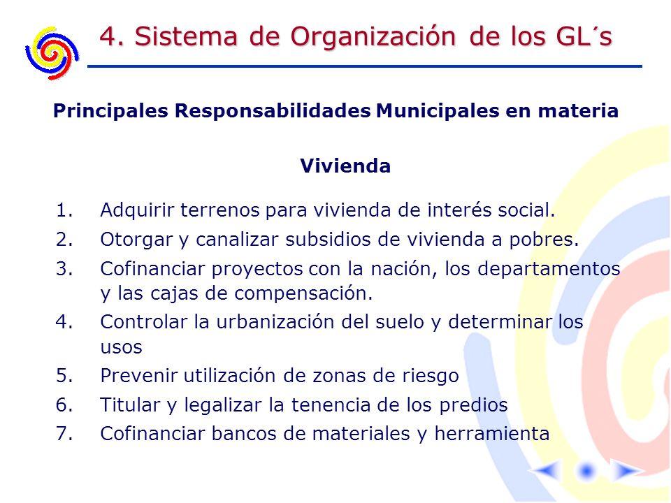 4. Sistema de Organización de los GL´s Principales Responsabilidades Municipales en materia 1.Adquirir terrenos para vivienda de interés social. 2.Oto