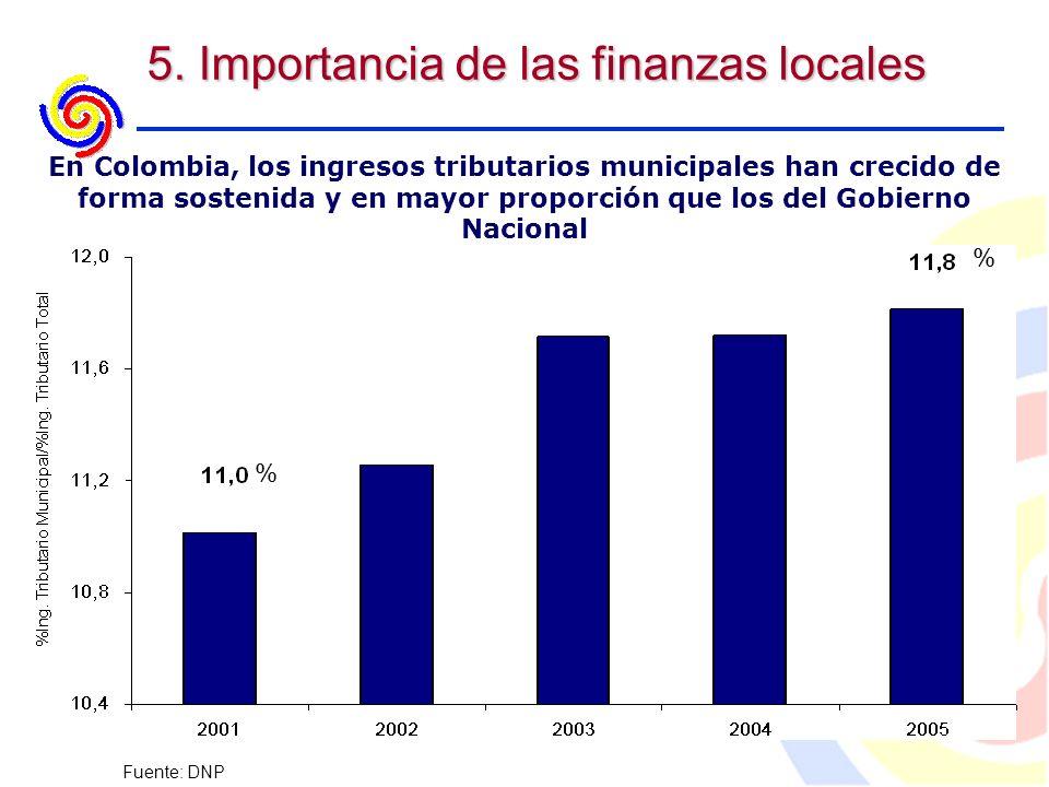 5. Importancia de las finanzas locales En Colombia, los ingresos tributarios municipales han crecido de forma sostenida y en mayor proporción que los