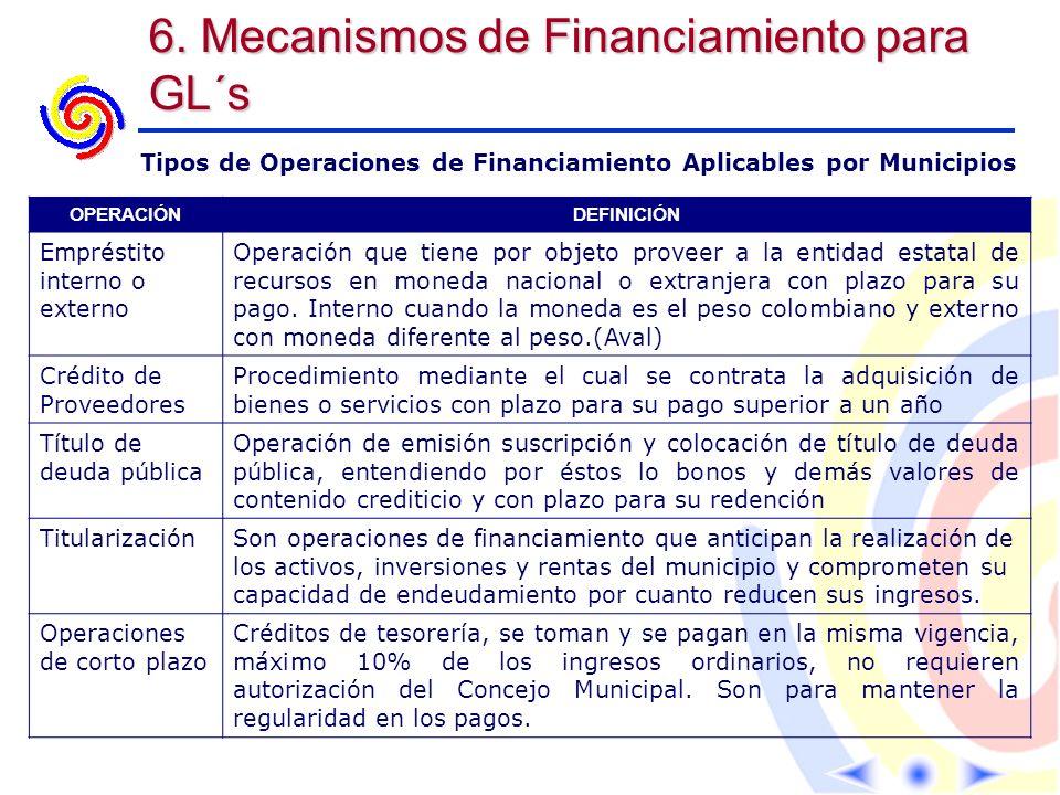 6. Mecanismos de Financiamiento para GL´s Tipos de Operaciones de Financiamiento Aplicables por Municipios OPERACIÓNDEFINICIÓN Empréstito interno o ex