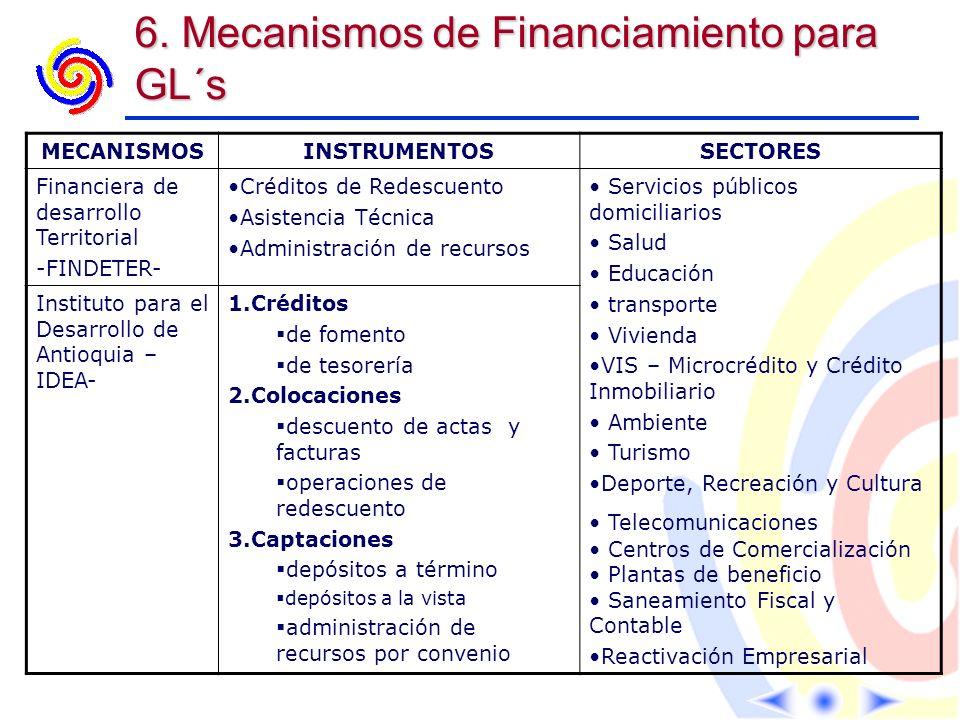 6. Mecanismos de Financiamiento para GL´s MECANISMOSINSTRUMENTOSSECTORES Financiera de desarrollo Territorial -FINDETER- Créditos de Redescuento Asist