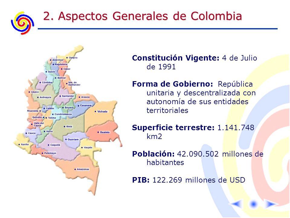 2. Aspectos Generales de Colombia Constitución Vigente: 4 de Julio de 1991 Forma de Gobierno: República unitaria y descentralizada con autonomía de su