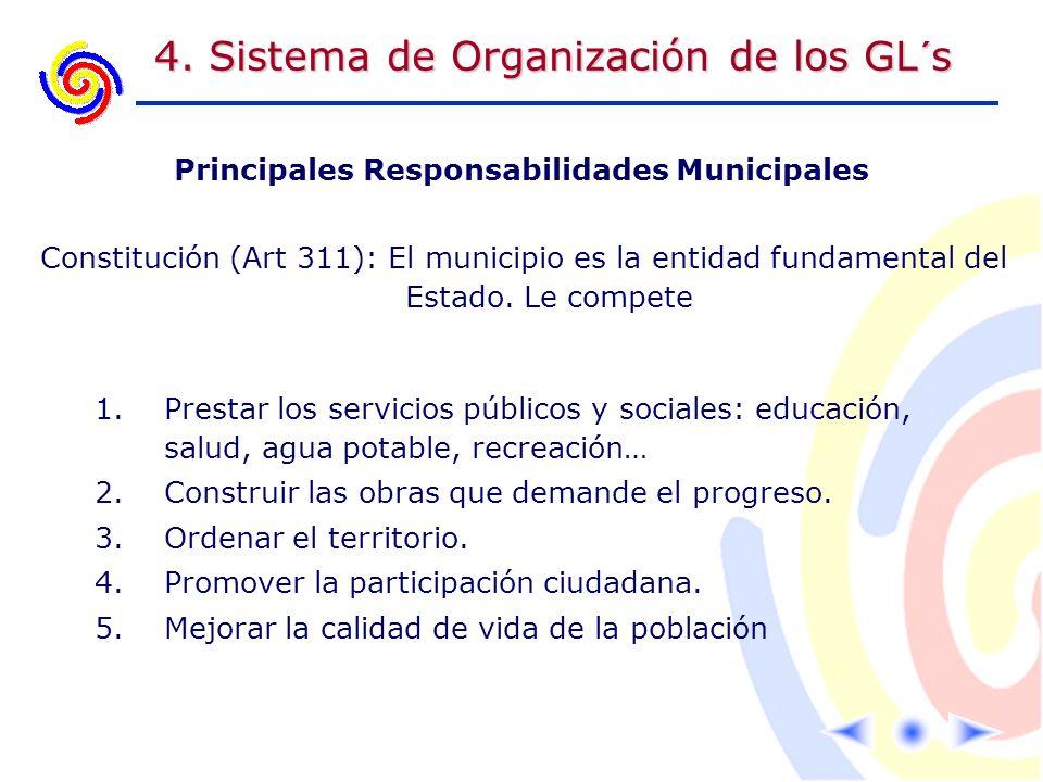 4. Sistema de Organización de los GL´s Principales Responsabilidades Municipales Constitución (Art 311): El municipio es la entidad fundamental del Es