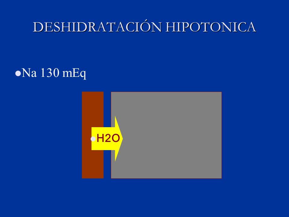 DESHIDRATACIÓN HIPOTONICA H2O Na 130 mEq