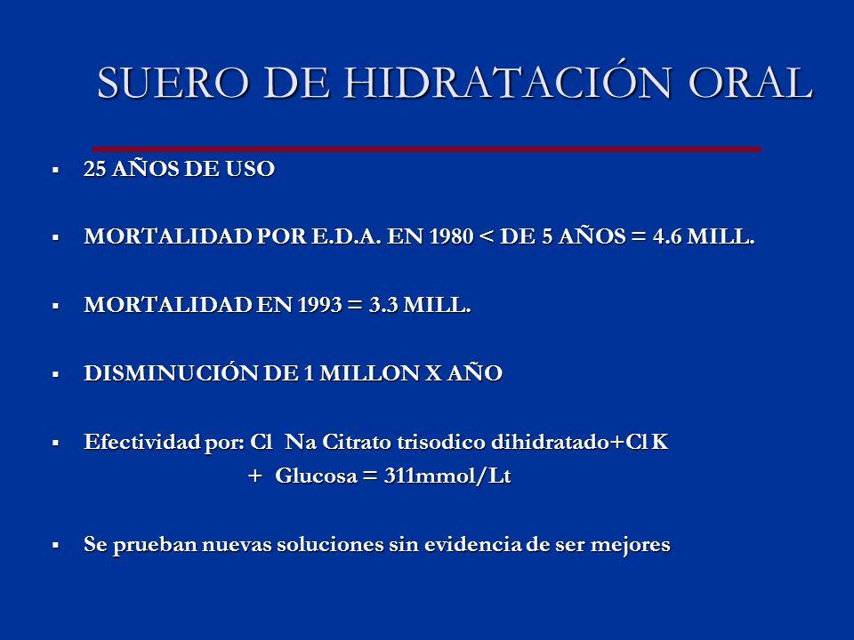 SUERO DE HIDRATACIÓN ORAL SUERO DE HIDRATACIÓN ORAL 25 AÑOS DE USO 25 AÑOS DE USO MORTALIDAD POR E.D.A.