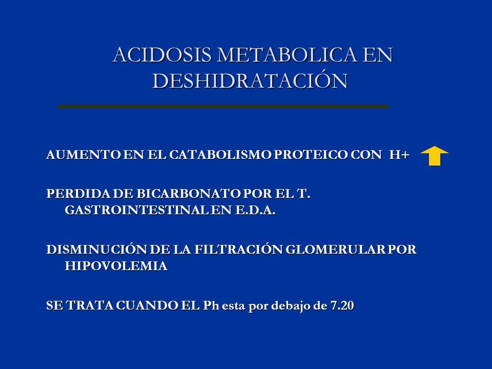 ACIDOSIS METABOLICA EN DESHIDRATACIÓN ACIDOSIS METABOLICA EN DESHIDRATACIÓN AUMENTO EN EL CATABOLISMO PROTEICO CON H+ PERDIDA DE BICARBONATO POR EL T.
