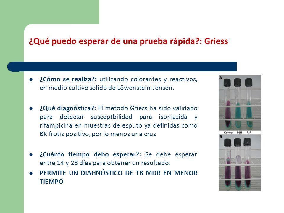 ¿Qué puedo esperar de una prueba rápida?: Griess ¿Cómo se realiza?: utilizando colorantes y reactivos, en medio cultivo sólido de Löwenstein-Jensen. ¿