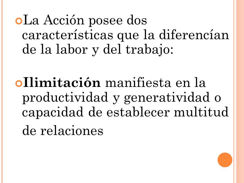 La Acción posee dos características que la diferencían de la labor y del trabajo: Ilimitación manifiesta en la productividad y generatividad o capacid