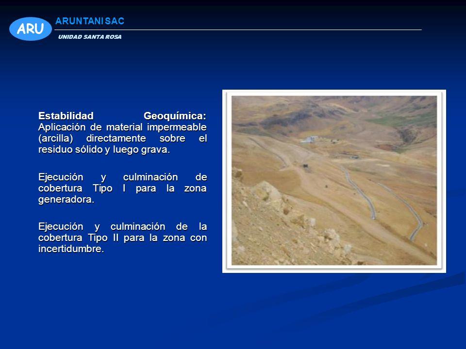 Estabilidad Geoquímica: Aplicación de material impermeable (arcilla) directamente sobre el residuo sólido y luego grava. Ejecución y culminación de co