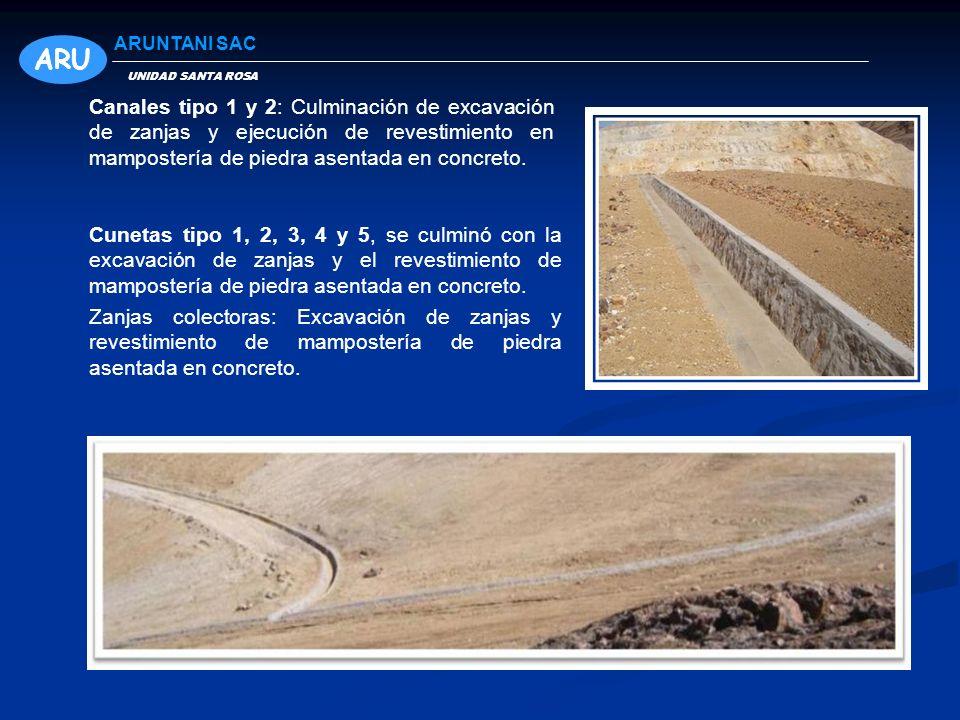 Canales tipo 1 y 2: Culminación de excavación de zanjas y ejecución de revestimiento en mampostería de piedra asentada en concreto.