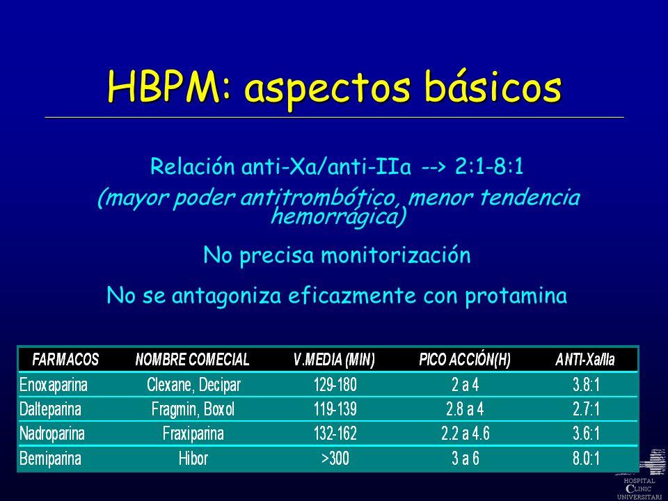HBPM: aspectos básicos Relación anti-Xa/anti-IIa --> 2:1-8:1 (mayor poder antitrombótico, menor tendencia hemorrágica) No precisa monitorización No se