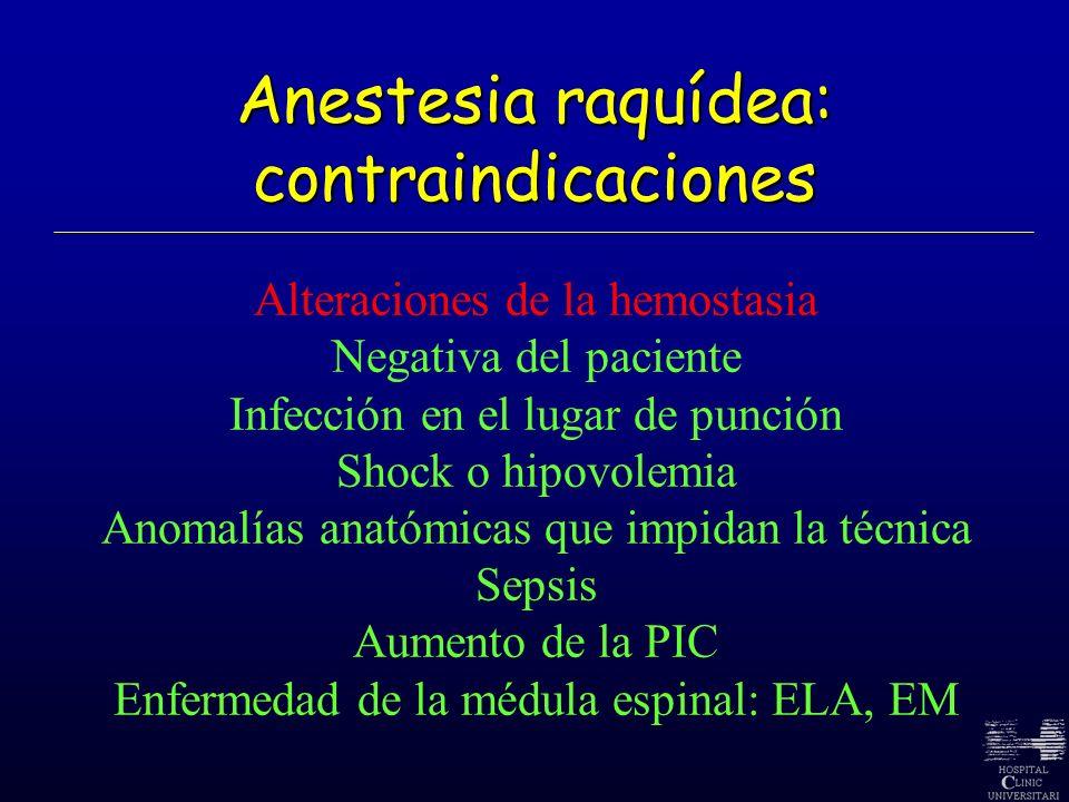 Anestesia raquídea: contraindicaciones Alteraciones de la hemostasia Negativa del paciente Infección en el lugar de punción Shock o hipovolemia Anomal