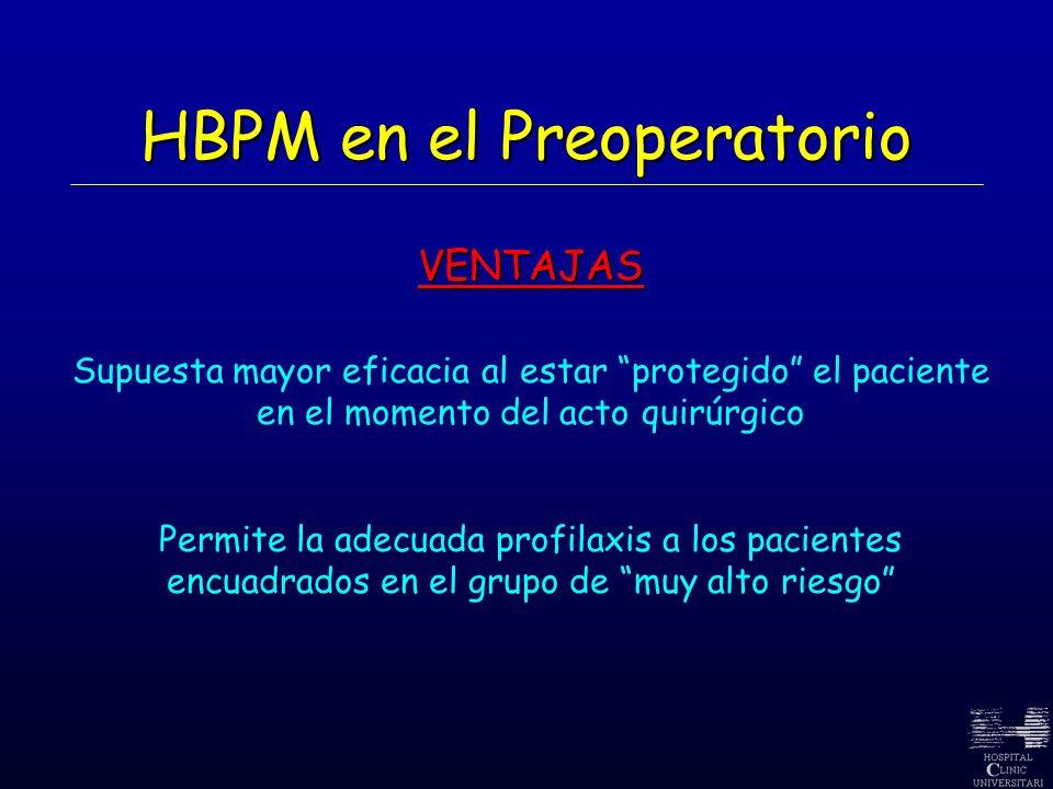 HBPM en el Preoperatorio VENTAJAS Supuesta mayor eficacia al estar protegido el paciente en el momento del acto quirúrgico Permite la adecuada profila