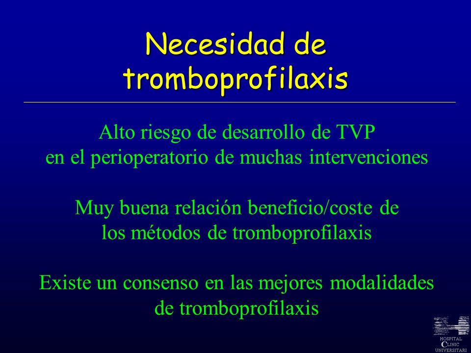 Necesidad de tromboprofilaxis Alto riesgo de desarrollo de TVP en el perioperatorio de muchas intervenciones Muy buena relación beneficio/coste de los