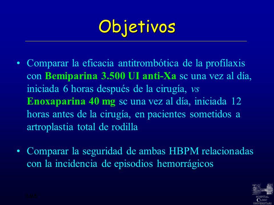 Objetivos Comparar la eficacia antitrombótica de la profilaxis con Bemiparina 3.500 UI anti-Xa sc una vez al día, iniciada 6 horas después de la cirug