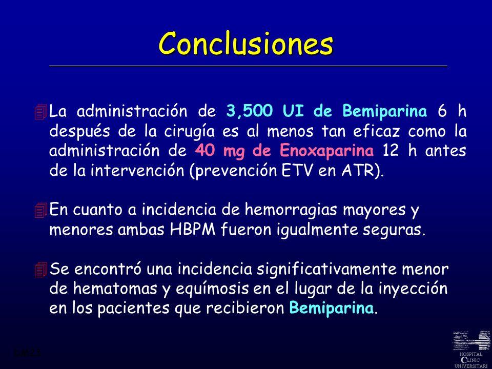 La administración de 3,500 UI de Bemiparina 6 h después de la cirugía es al menos tan eficaz como la administración de 40 mg de Enoxaparina 12 h antes