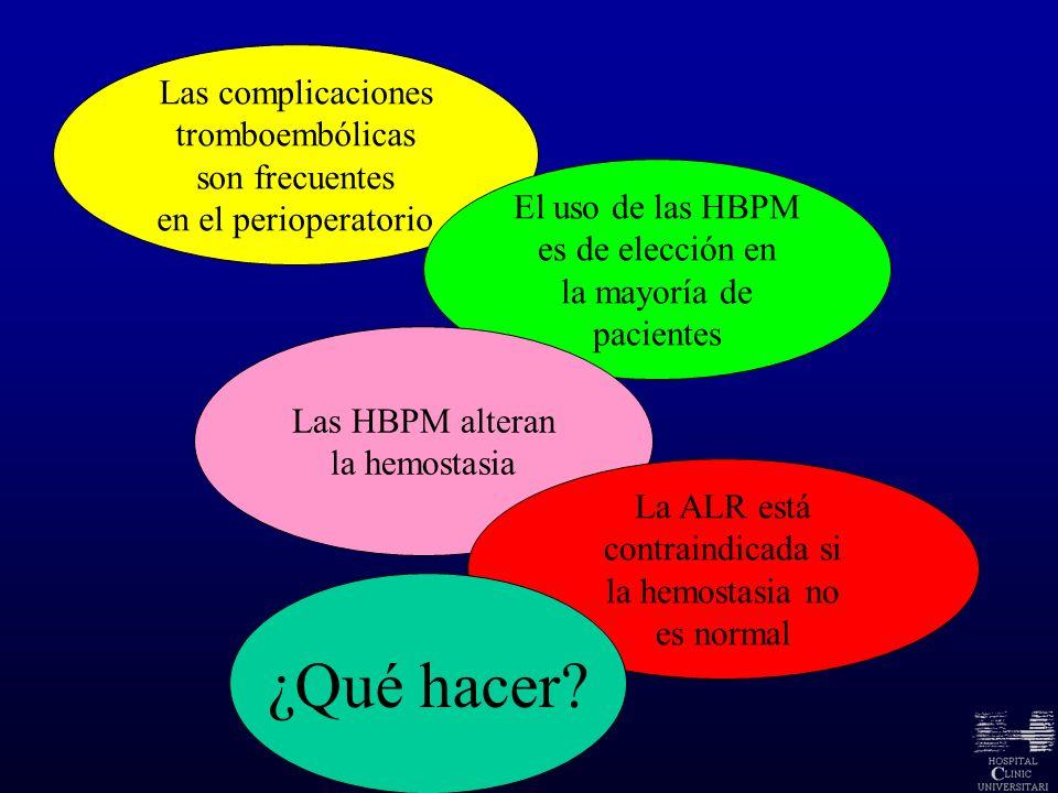Las complicaciones tromboembólicas son frecuentes en el perioperatorio El uso de las HBPM es de elección en la mayoría de pacientes Las HBPM alteran l