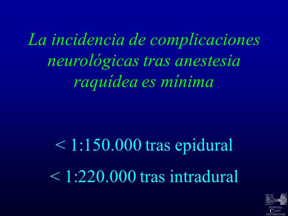 La incidencia de complicaciones neurológicas tras anestesia raquídea es mínima < 1:150.000 tras epidural < 1:220.000 tras intradural