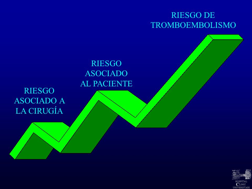 RIESGO ASOCIADO A LA CIRUGÍA RIESGO ASOCIADO AL PACIENTE RIESGO DE TROMBOEMBOLISMO