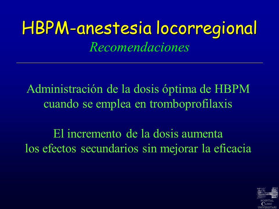 HBPM-anestesia locorregional HBPM-anestesia locorregional Recomendaciones Administración de la dosis óptima de HBPM cuando se emplea en tromboprofilax