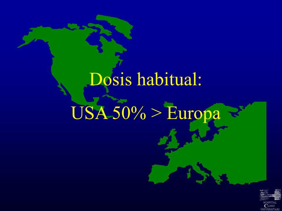 Dosis habitual: USA 50% > Europa