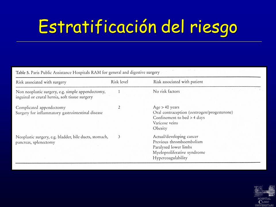 Riesgo asociado + Riesgo asociado = Riesgo de a la cirugía al paciente tromboembolismo 1 Bajo 1 2 3 1 2 3 1 3 2 3 Moderado Alto Muy alto