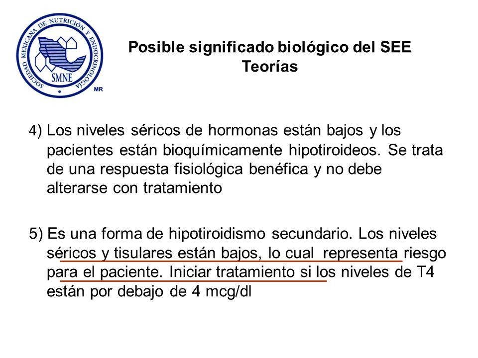 Posible significado biológico del SEE Teorías 4 ) Los niveles séricos de hormonas están bajos y los pacientes están bioquímicamente hipotiroideos. Se