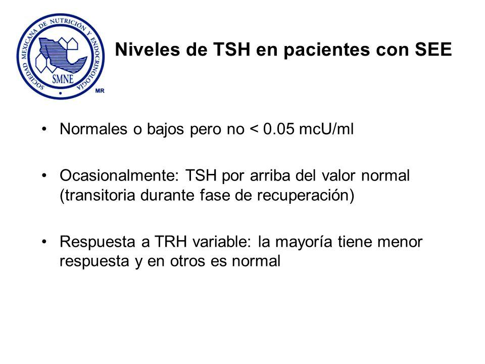 Niveles de TSH en pacientes con SEE Normales o bajos pero no < 0.05 mcU/ml Ocasionalmente: TSH por arriba del valor normal (transitoria durante fase d