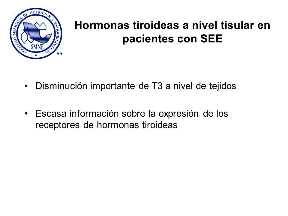Hormonas tiroideas a nivel tisular en pacientes con SEE Disminución importante de T3 a nivel de tejidos Escasa información sobre la expresión de los r