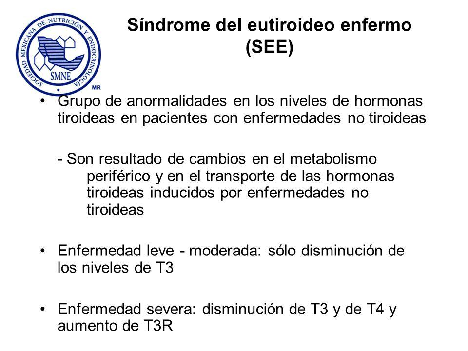 Mecanismos de supresión de las hormonas tiroideas Posibles causas: 1) Elevación de glucocorticoides inducido por estrés 2) conversión intrapituitaria de T4 a T3 para mantener la hipófisis eutiroidea y el resto del organismo hipotiroideo