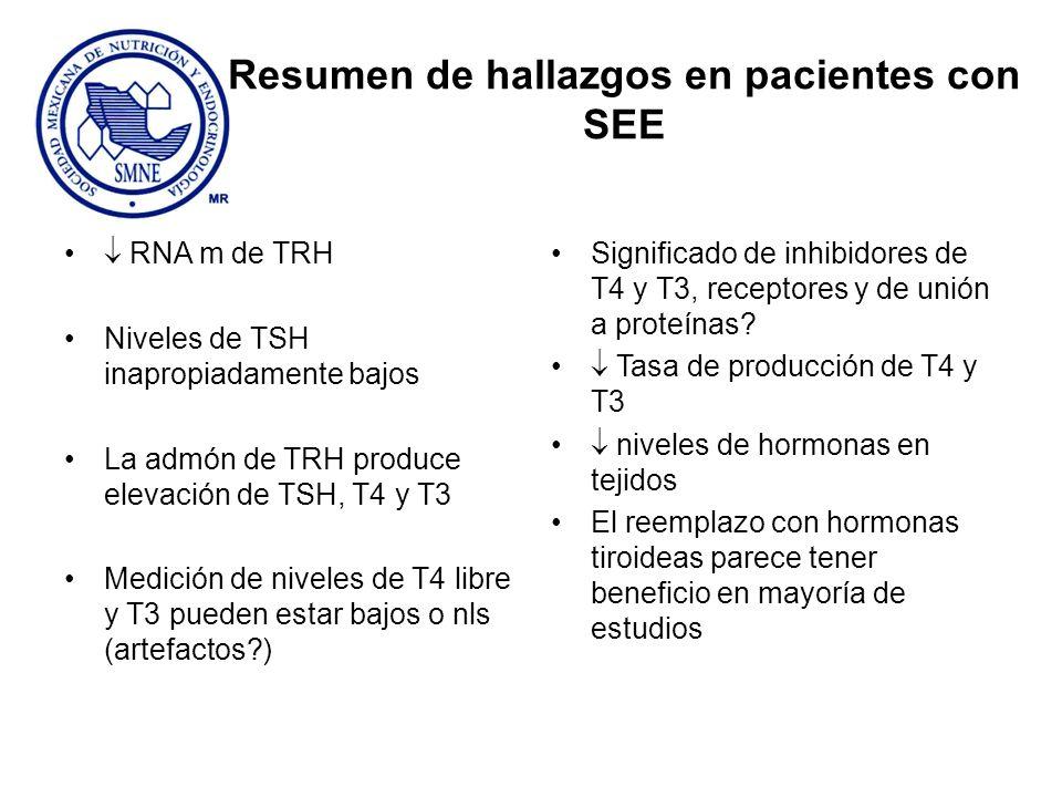Resumen de hallazgos en pacientes con SEE RNA m de TRH Niveles de TSH inapropiadamente bajos La admón de TRH produce elevación de TSH, T4 y T3 Medició