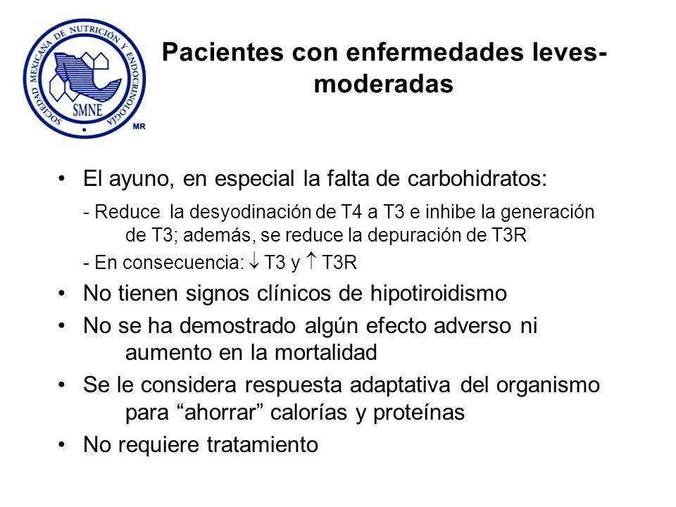 Pacientes con enfermedades leves- moderadas El ayuno, en especial la falta de carbohidratos: - Reduce la desyodinación de T4 a T3 e inhibe la generaci
