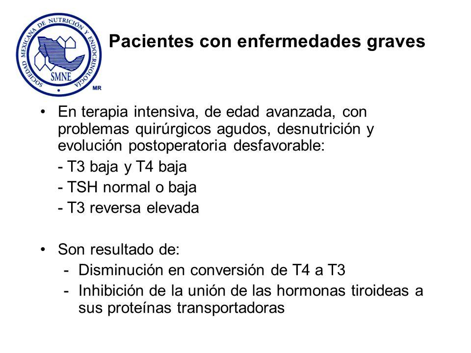Pacientes con enfermedades graves En terapia intensiva, de edad avanzada, con problemas quirúrgicos agudos, desnutrición y evolución postoperatoria de