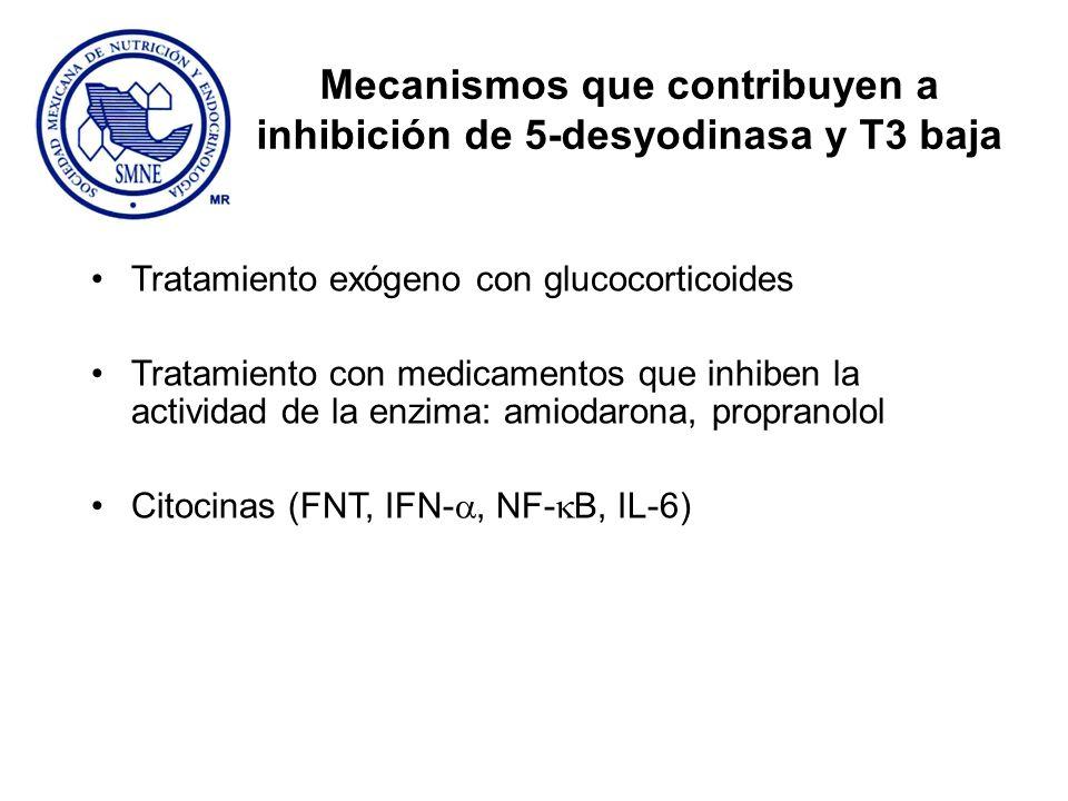 Tratamiento con hormonas tiroideas Controversia en el beneficio de dar tratamiento con hormonas tiroideas Conducta a seguir: - En pacientes críticamente enfermos con concentraciones bajas de T3 y /o T4, SIN síntomas de hipotiroidismo NO dar tratamiento - Con evidencia de hipotiroidismo, dar tratamiento