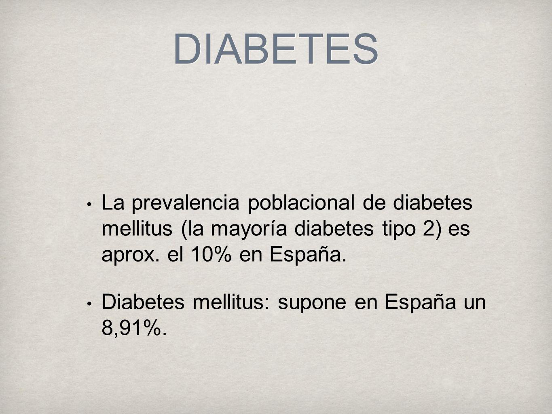 DIABETES La prevalencia poblacional de diabetes mellitus (la mayoría diabetes tipo 2) es aprox.