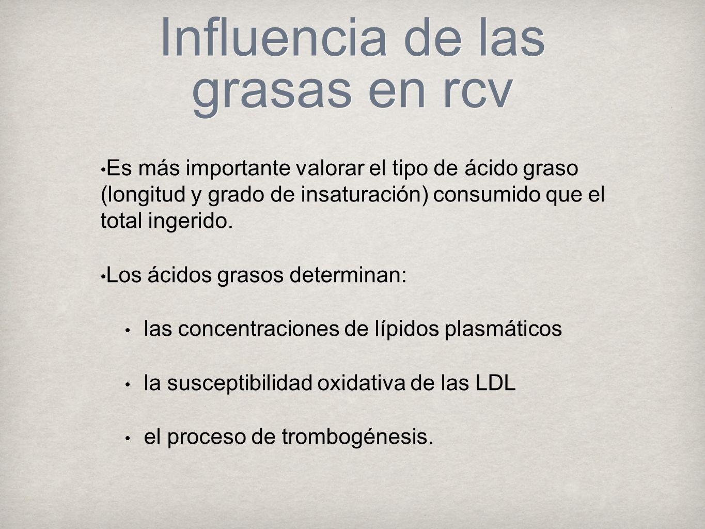 Influencia de las grasas en rcv Es más importante valorar el tipo de ácido graso (longitud y grado de insaturación) consumido que el total ingerido.