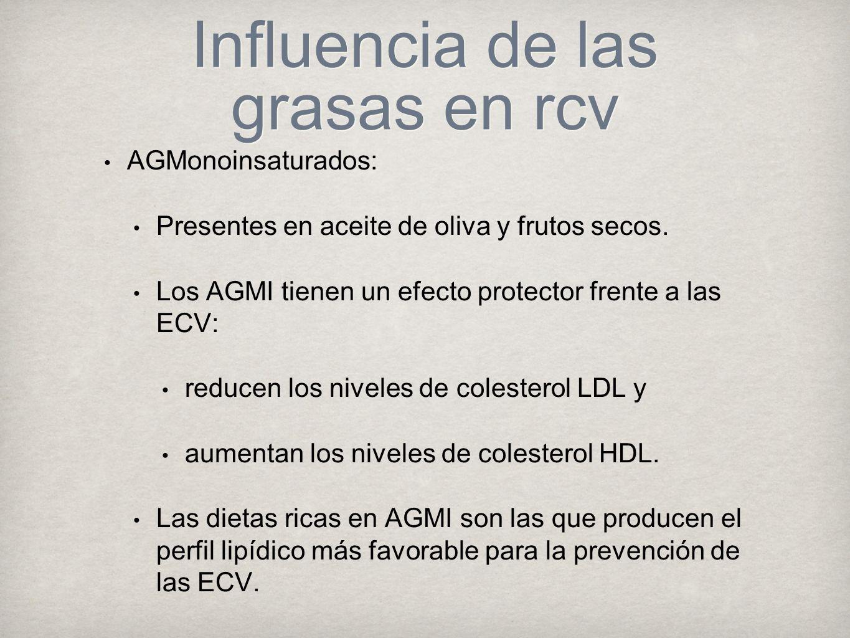 Influencia de las grasas en rcv AGMonoinsaturados: Presentes en aceite de oliva y frutos secos.