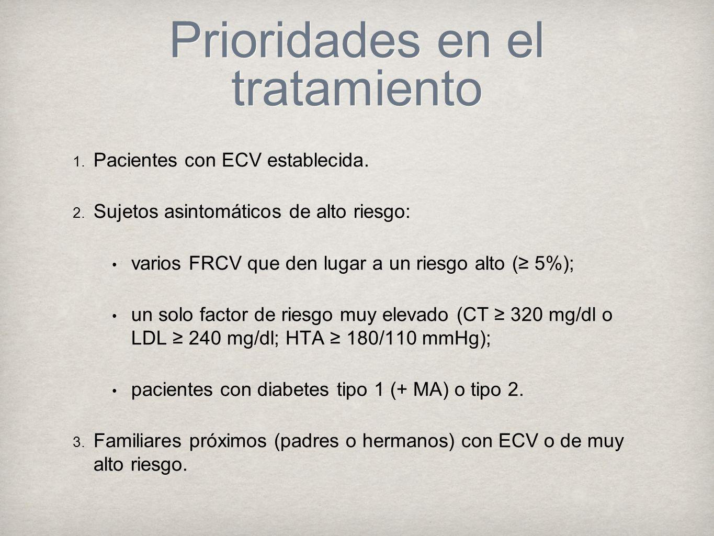 Prioridades en el tratamiento 1.Pacientes con ECV establecida.