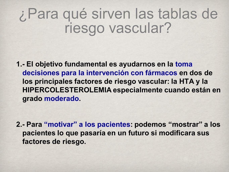 ¿Para qué sirven las tablas de riesgo vascular.