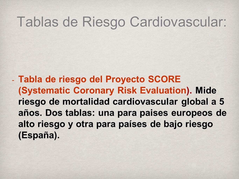 Tablas de Riesgo Cardiovascular: - Tabla de riesgo del Proyecto SCORE (Systematic Coronary Risk Evaluation).