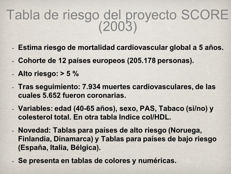 Tabla de riesgo del proyecto SCORE (2003) - Estima riesgo de mortalidad cardiovascular global a 5 años.