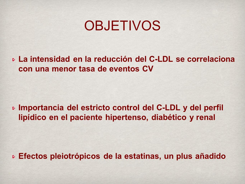 OBJETIVOS La intensidad en la reducción del C-LDL se correlaciona con una menor tasa de eventos CV Importancia del estricto control del C-LDL y del perfil lipídico en el paciente hipertenso, diabético y renal Efectos pleiotrópicos de la estatinas, un plus añadido