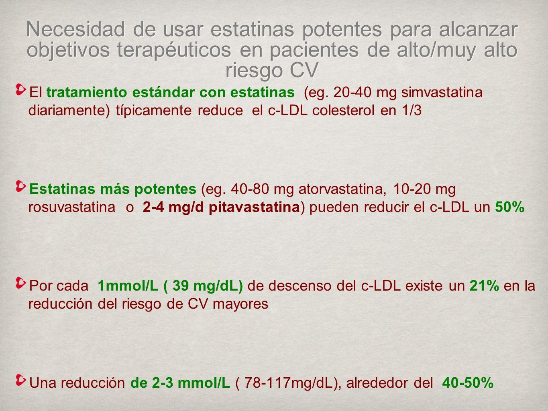 Necesidad de usar estatinas potentes para alcanzar objetivos terapéuticos en pacientes de alto/muy alto riesgo CV El tratamiento estándar con estatinas (eg.