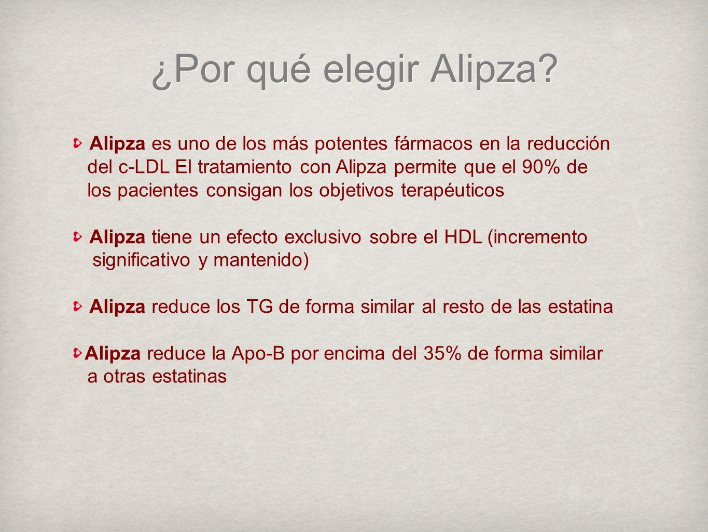 ¿Por qué elegir Alipza.