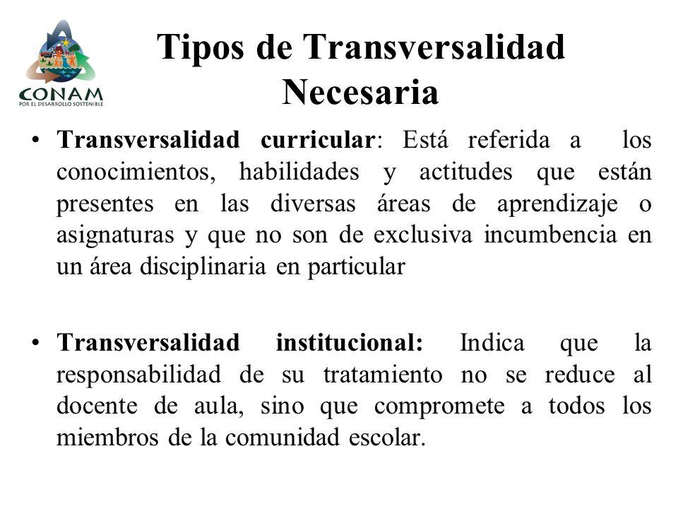 Tipos de Transversalidad Necesaria Transversalidad curricular: Está referida a los conocimientos, habilidades y actitudes que están presentes en las d