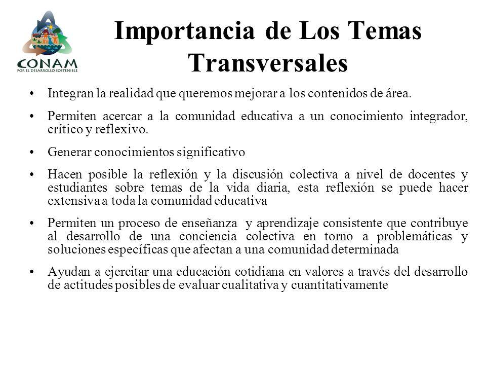 Importancia de Los Temas Transversales Integran la realidad que queremos mejorar a los contenidos de área. Permiten acercar a la comunidad educativa a